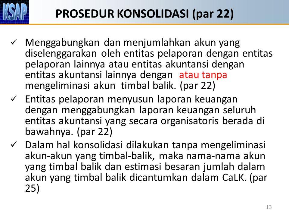 PROSEDUR KONSOLIDASI (par 22)