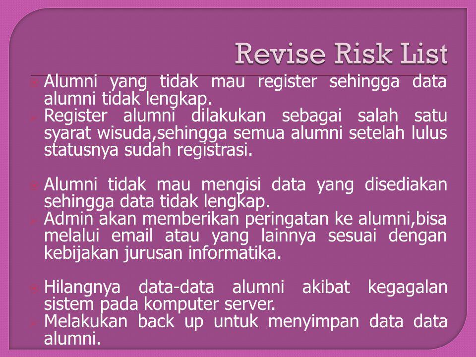 Revise Risk List Alumni yang tidak mau register sehingga data alumni tidak lengkap.