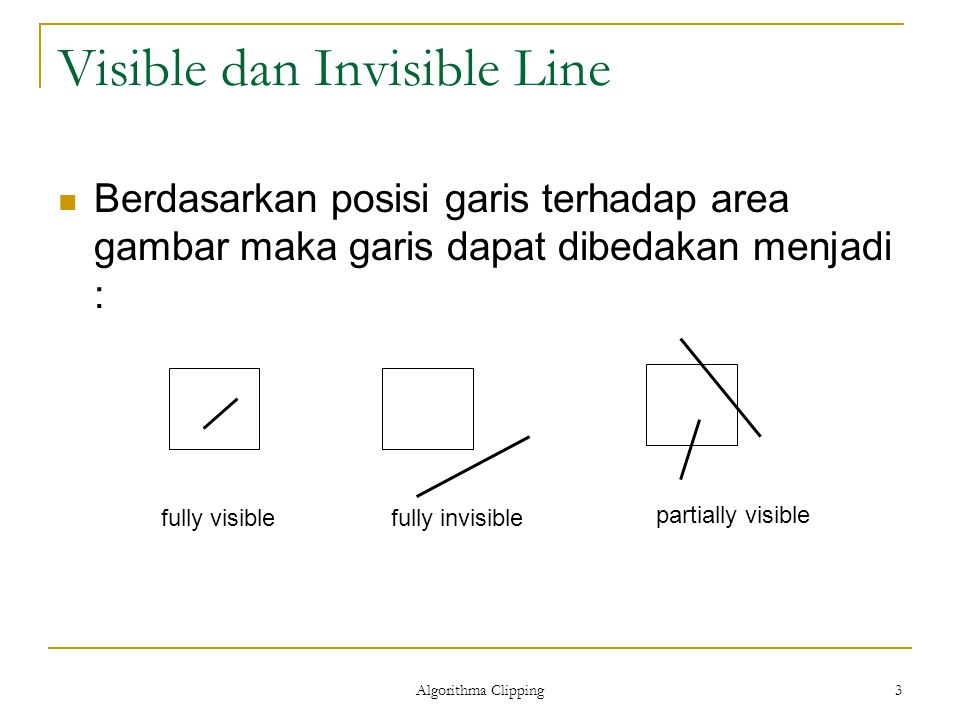 Visible dan Invisible Line