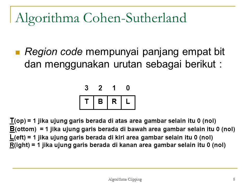 Algorithma Cohen-Sutherland