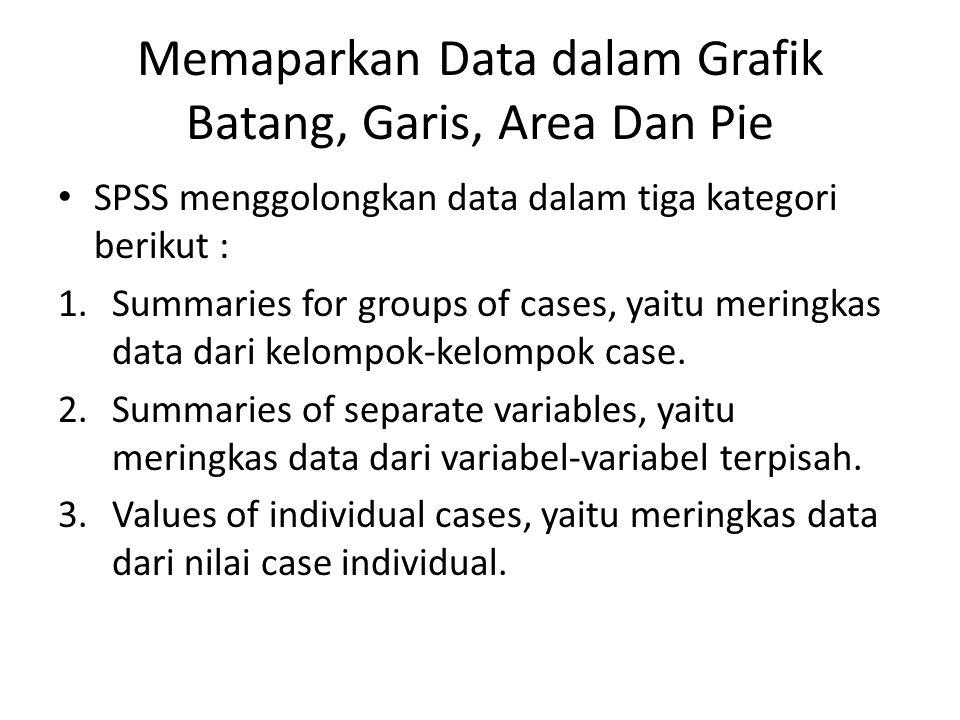 Memaparkan Data dalam Grafik Batang, Garis, Area Dan Pie