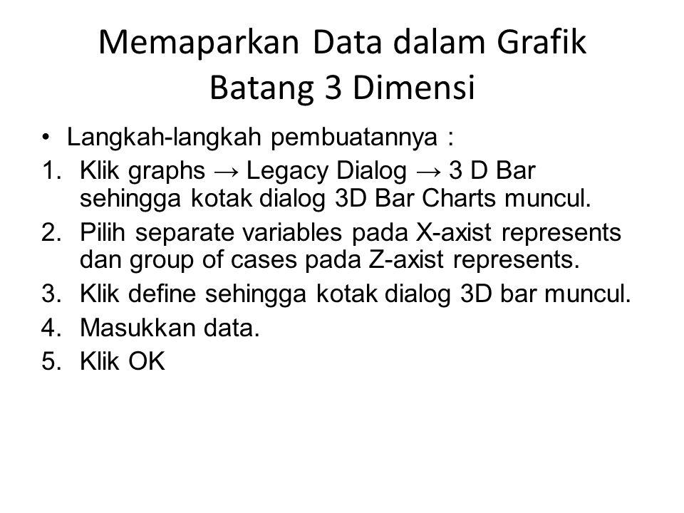 Memaparkan Data dalam Grafik Batang 3 Dimensi