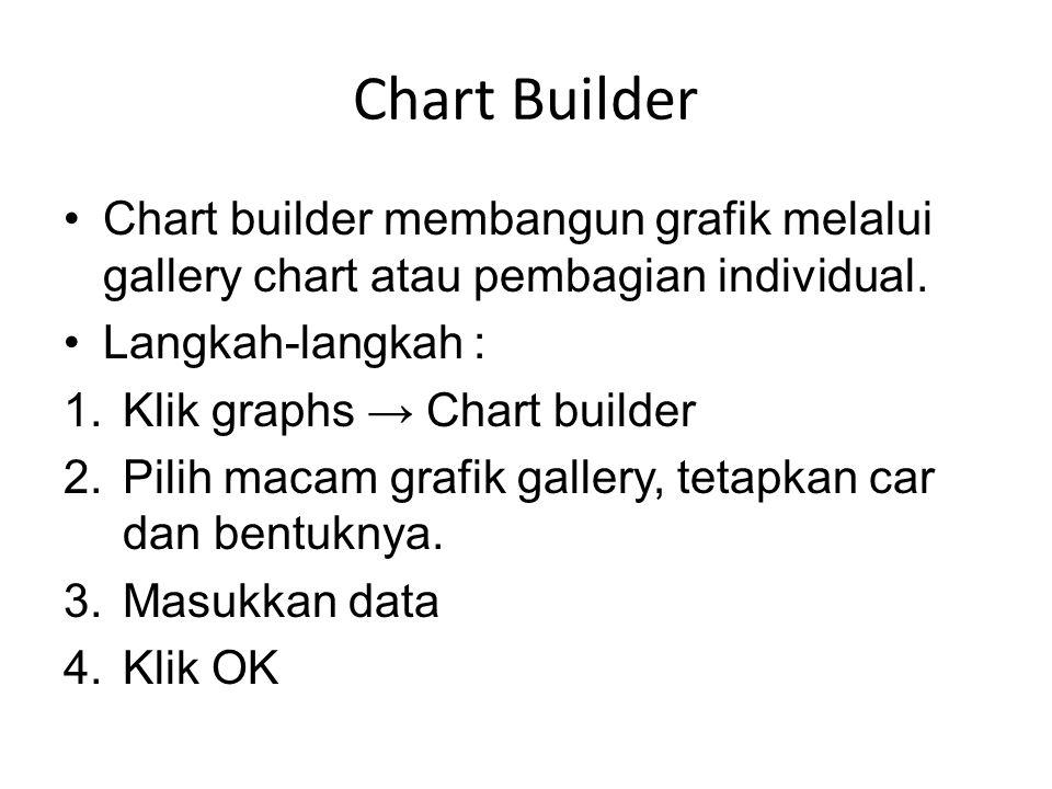 Chart Builder Chart builder membangun grafik melalui gallery chart atau pembagian individual. Langkah-langkah :