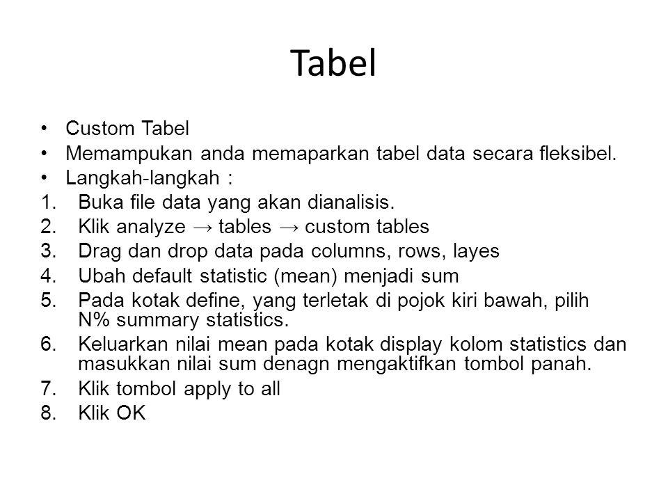 Tabel Custom Tabel. Memampukan anda memaparkan tabel data secara fleksibel. Langkah-langkah : Buka file data yang akan dianalisis.