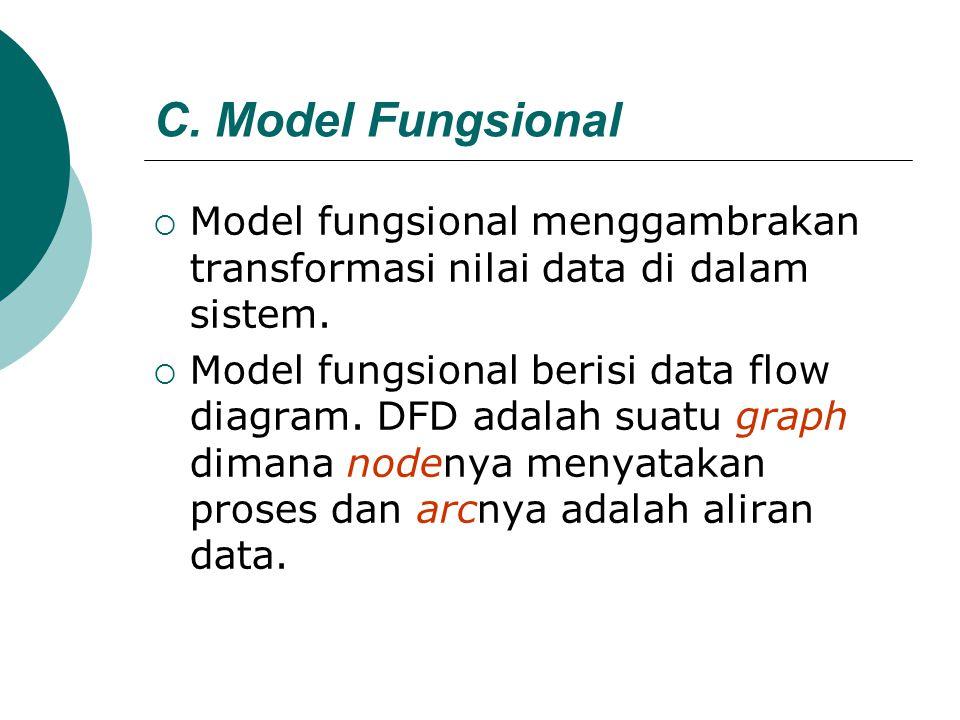 C. Model Fungsional Model fungsional menggambrakan transformasi nilai data di dalam sistem.