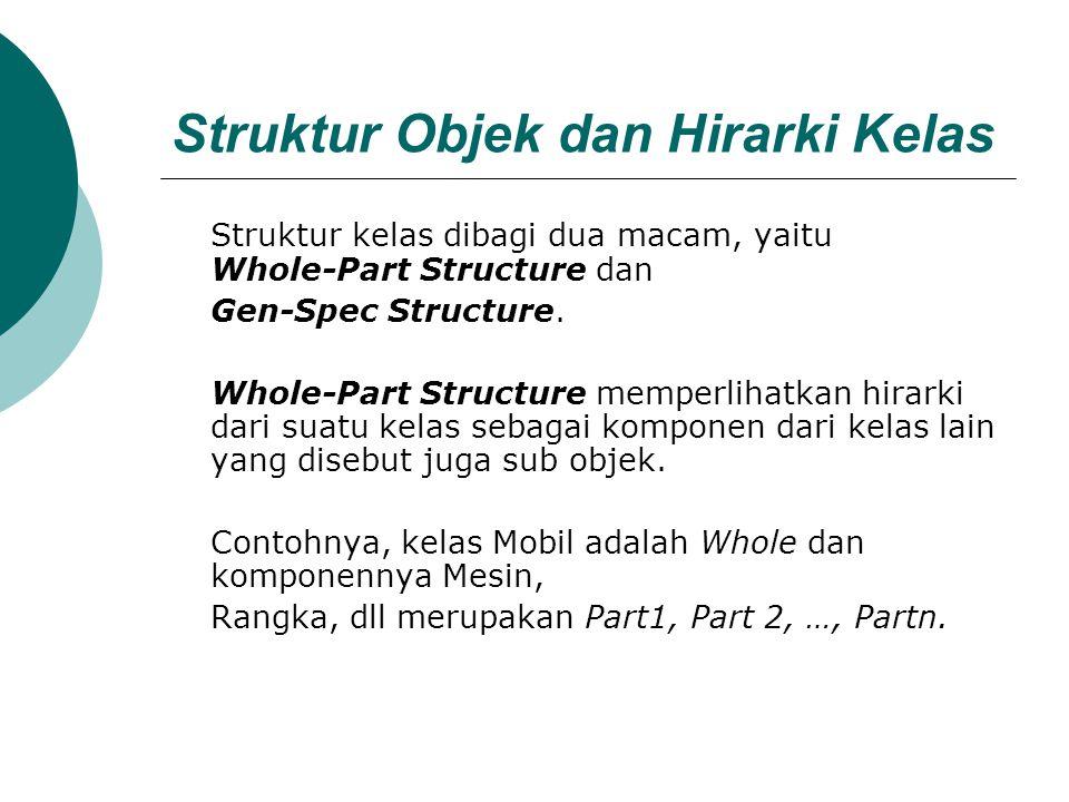 Struktur Objek dan Hirarki Kelas