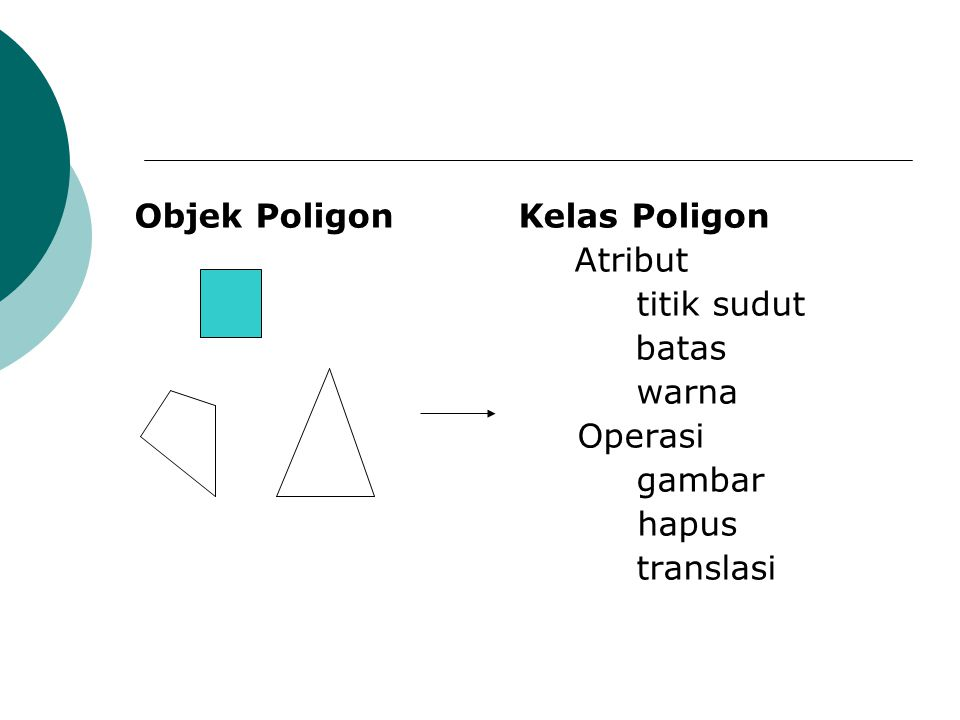 Objek Poligon Kelas Poligon titik sudut batas warna Operasi gambar