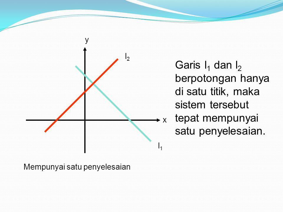y l2. Garis l1 dan l2 berpotongan hanya di satu titik, maka sistem tersebut tepat mempunyai satu penyelesaian.