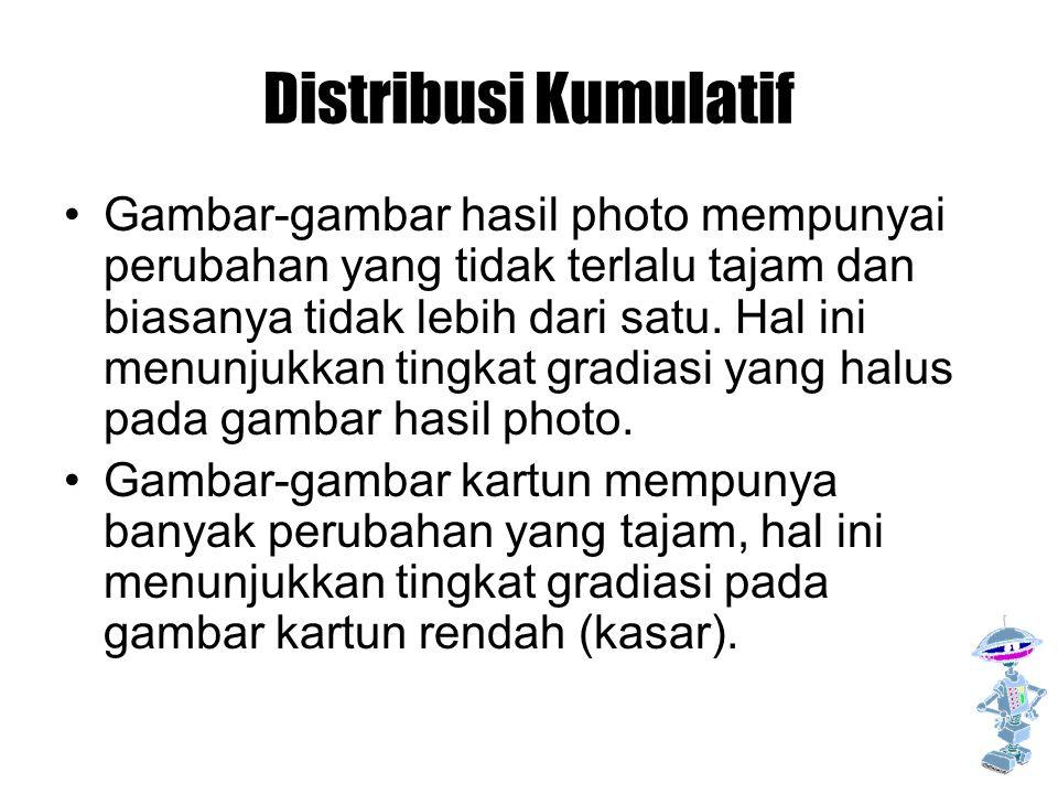 Distribusi Kumulatif