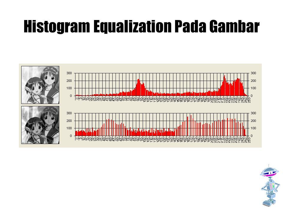 Histogram Equalization Pada Gambar