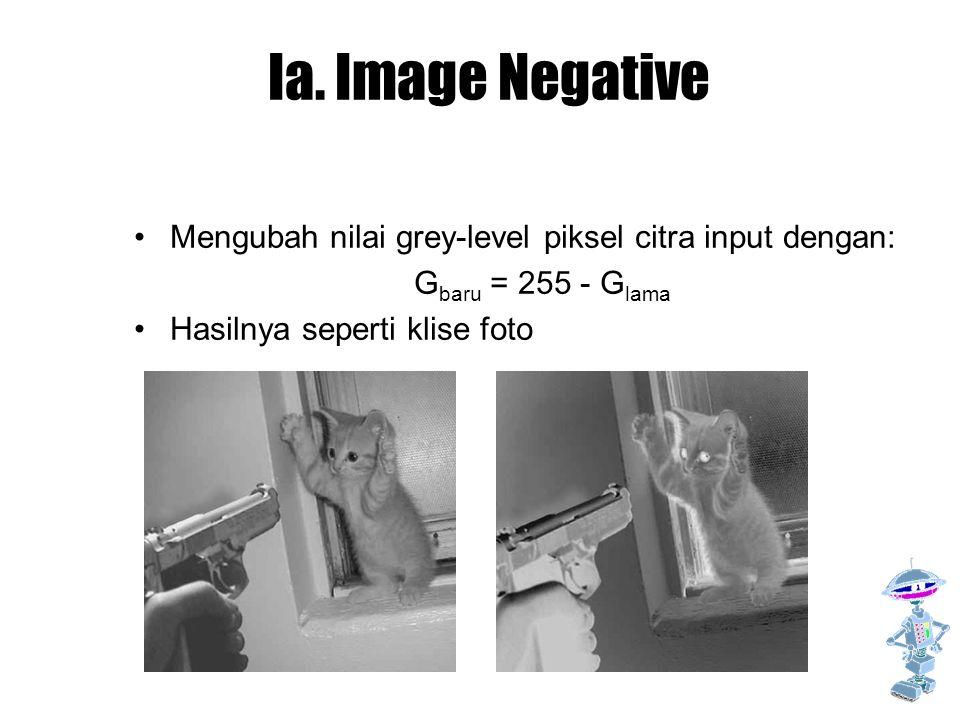 Ia. Image Negative Mengubah nilai grey-level piksel citra input dengan: Gbaru = 255 - Glama.