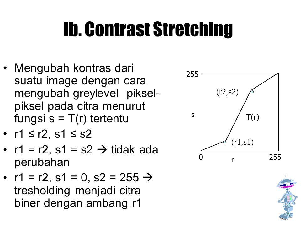 Ib. Contrast Stretching