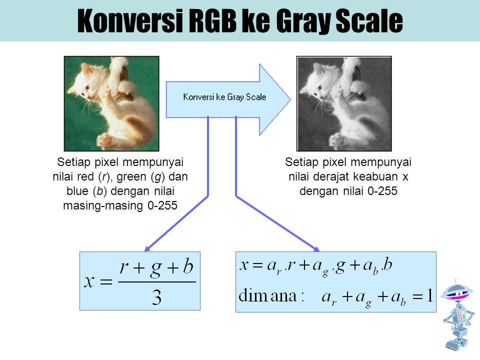 Konversi RGB ke Gray Scale