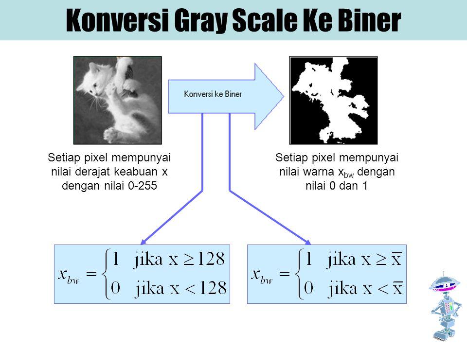 Konversi Gray Scale Ke Biner