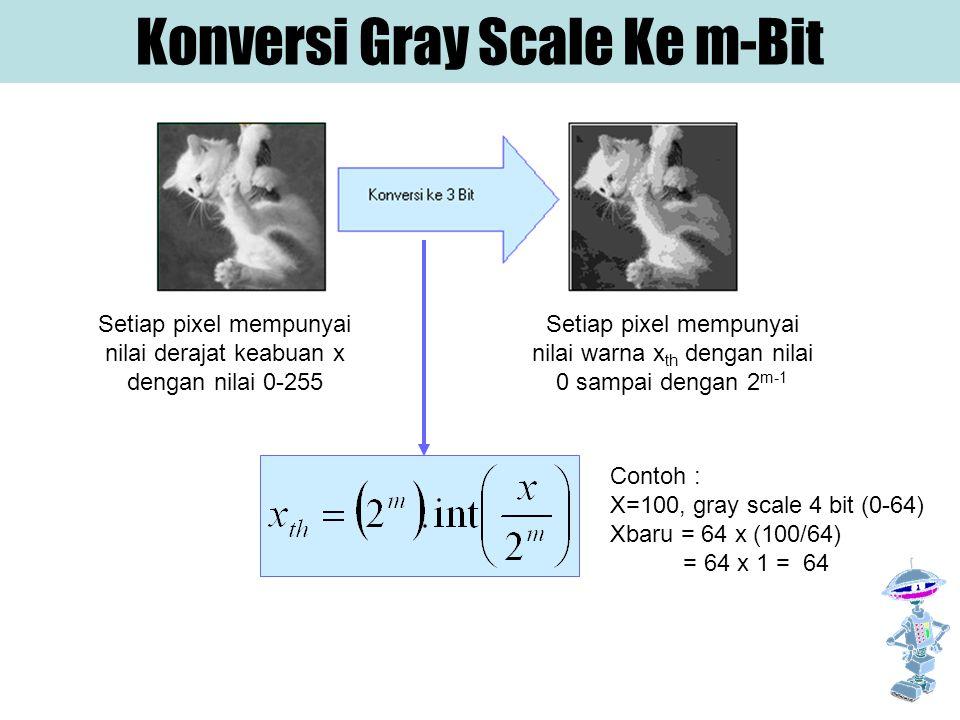 Konversi Gray Scale Ke m-Bit