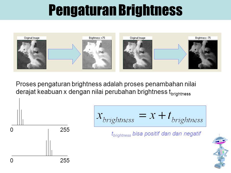 Pengaturan Brightness