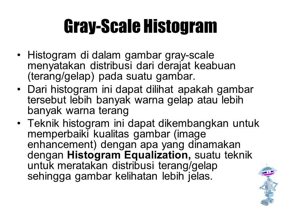 Gray-Scale Histogram Histogram di dalam gambar gray-scale menyatakan distribusi dari derajat keabuan (terang/gelap) pada suatu gambar.