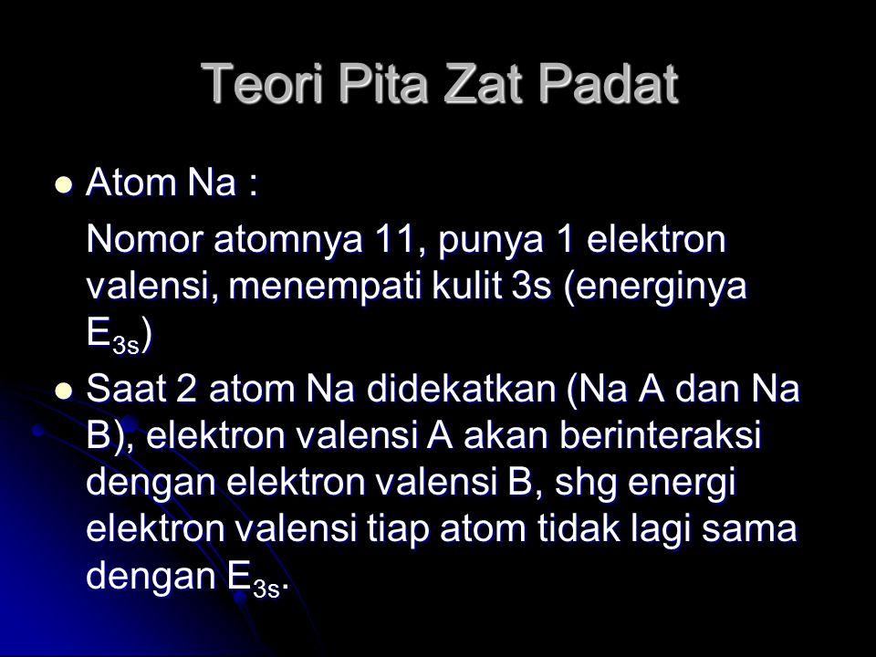 Teori Pita Zat Padat Atom Na :