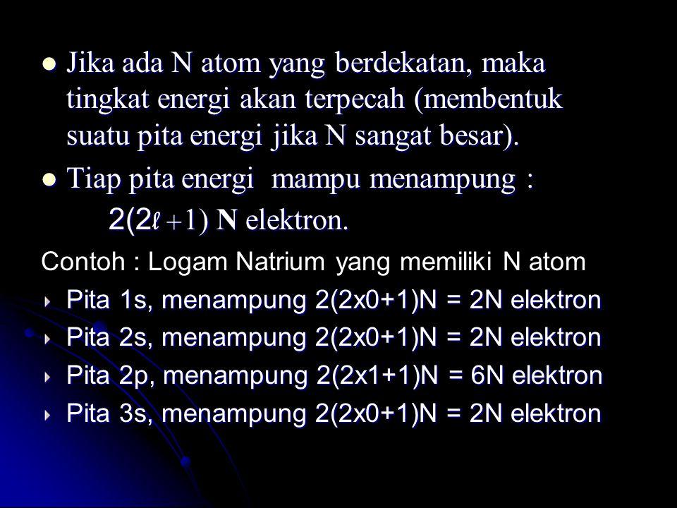 Tiap pita energi mampu menampung : 2(2l +1) N elektron.