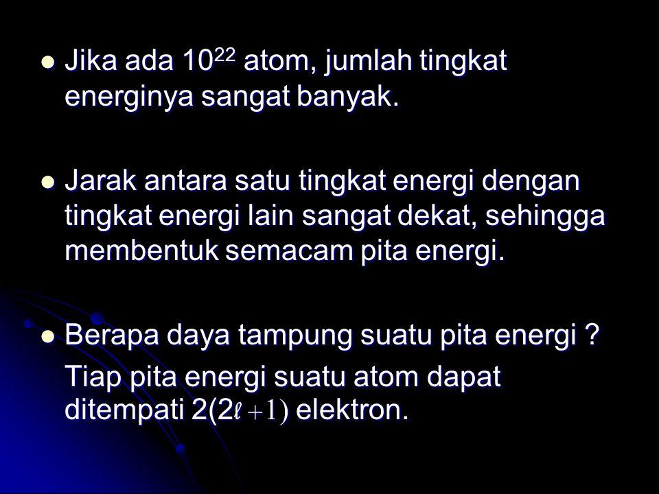 Jika ada 1022 atom, jumlah tingkat energinya sangat banyak.