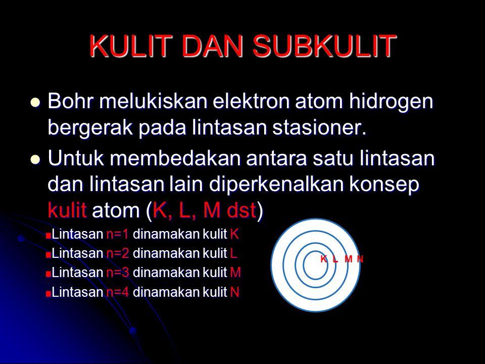 KULIT DAN SUBKULIT Bohr melukiskan elektron atom hidrogen bergerak pada lintasan stasioner.