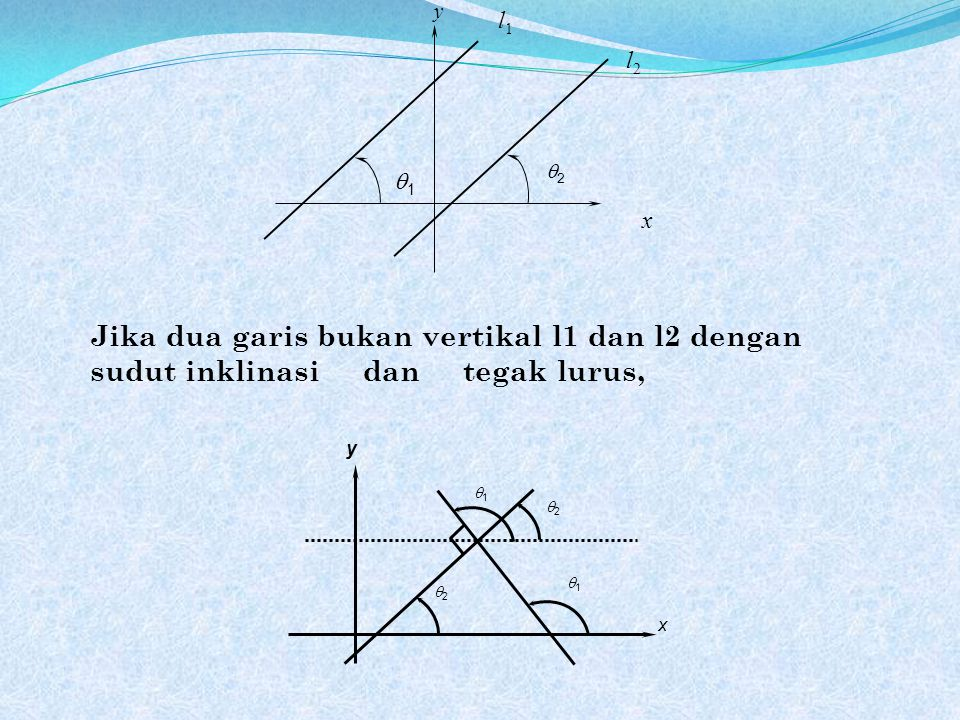 1 2. l2. l1. y. x. Jika dua garis bukan vertikal l1 dan l2 dengan sudut inklinasi dan tegak lurus,