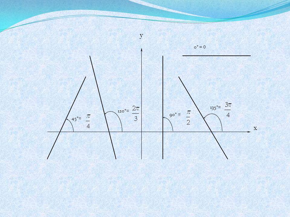 45= 120= 90 = 135= 0 = 0 y x