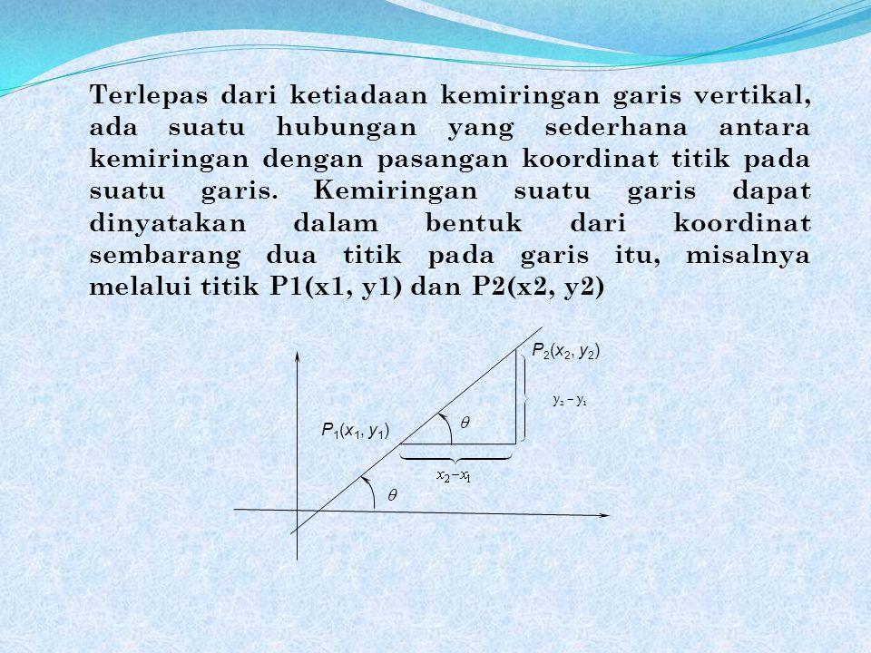 Terlepas dari ketiadaan kemiringan garis vertikal, ada suatu hubungan yang sederhana antara kemiringan dengan pasangan koordinat titik pada suatu garis. Kemiringan suatu garis dapat dinyatakan dalam bentuk dari koordinat sembarang dua titik pada garis itu, misalnya melalui titik P1(x1, y1) dan P2(x2, y2)