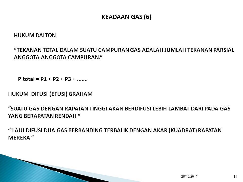 KEADAAN GAS (6) HUKUM DALTON