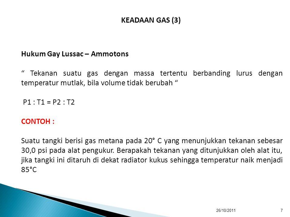 Hukum Gay Lussac – Ammotons
