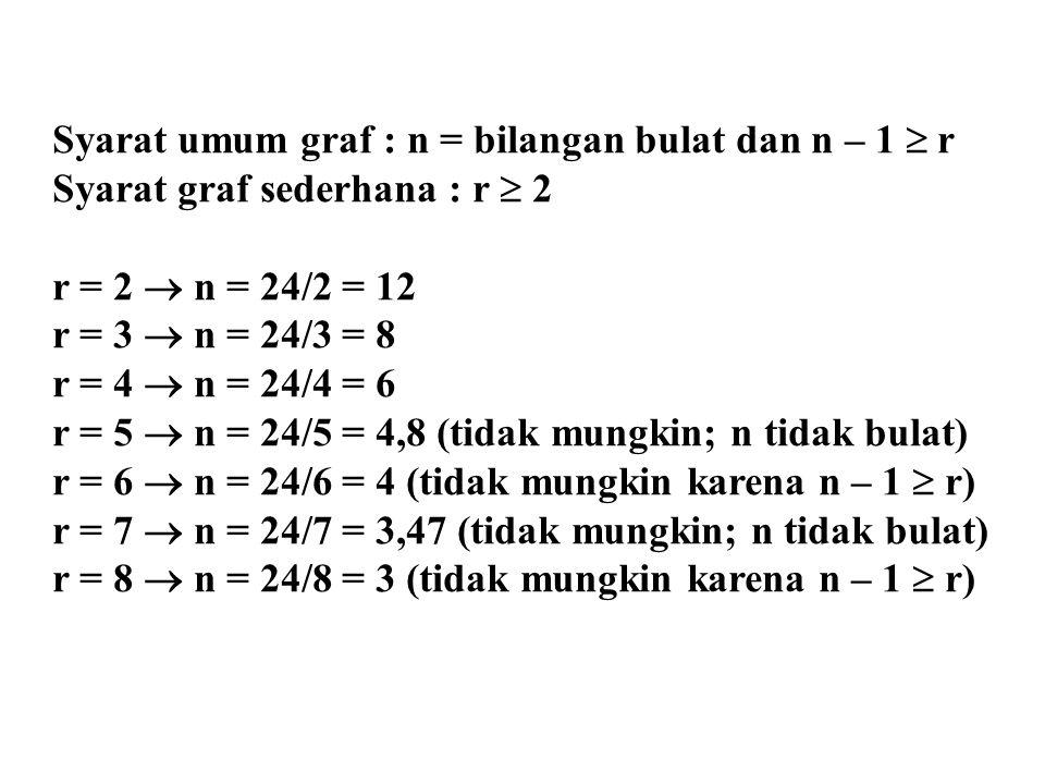 Syarat umum graf : n = bilangan bulat dan n – 1  r