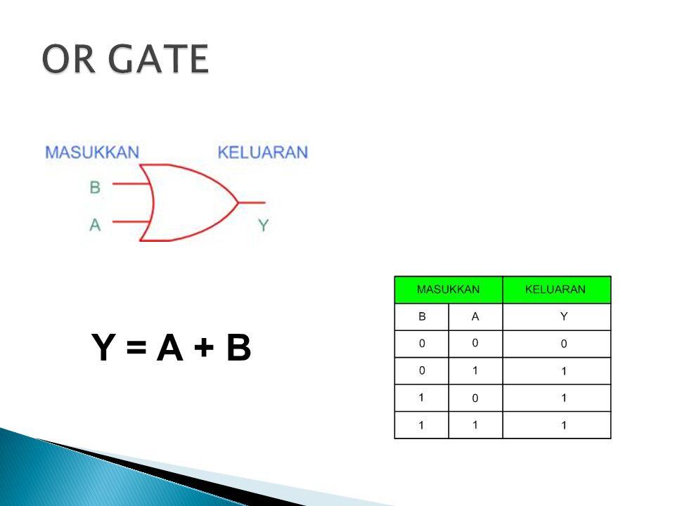 OR GATE Y = A + B