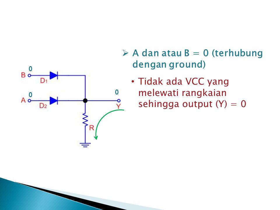 A dan atau B = 0 (terhubung dengan ground)