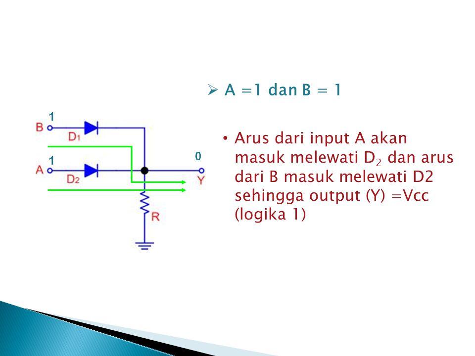A =1 dan B = 1 1. Arus dari input A akan masuk melewati D2 dan arus dari B masuk melewati D2 sehingga output (Y) =Vcc (logika 1)