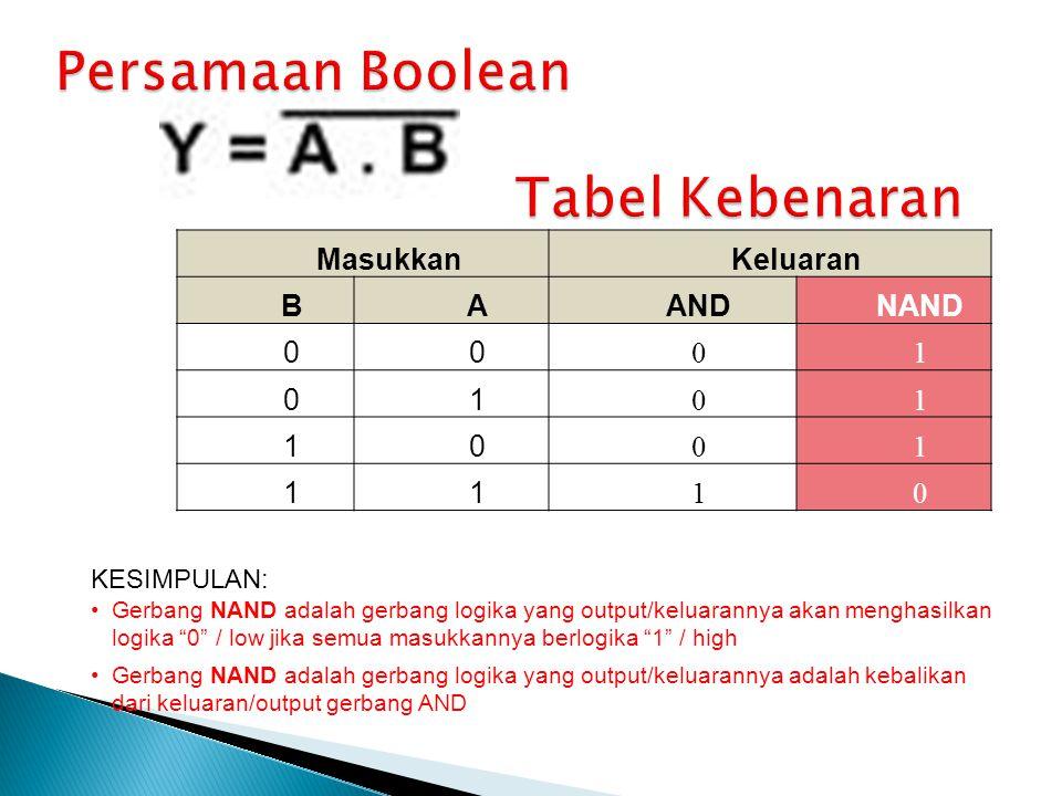 Persamaan Boolean Tabel Kebenaran Masukkan Keluaran B A AND NAND 1