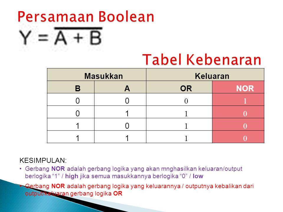 Persamaan Boolean Tabel Kebenaran Masukkan Keluaran B A OR NOR 1