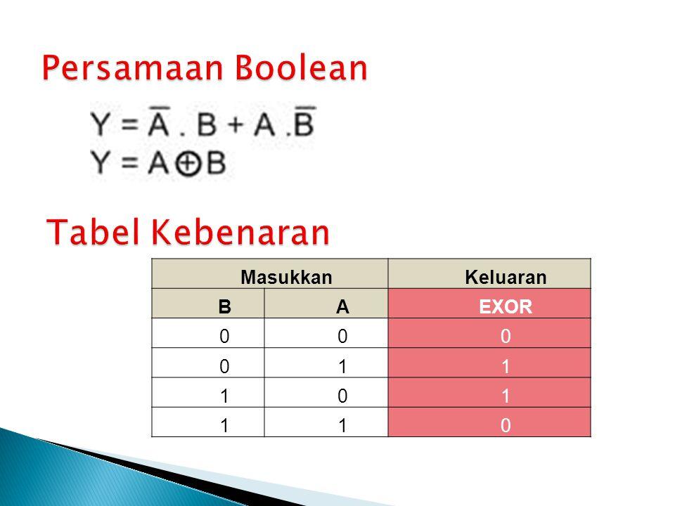 Persamaan Boolean Tabel Kebenaran Masukkan Keluaran B A EXOR 1