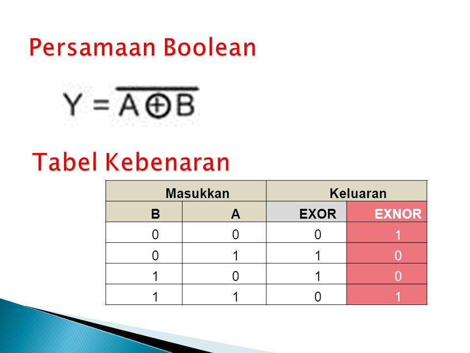 Persamaan Boolean Tabel Kebenaran Masukkan Keluaran B A EXOR EXNOR 1