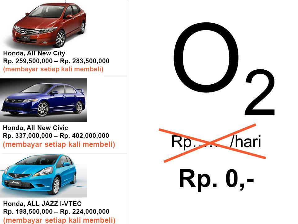 O2 Rp. 0,- Rp…… /hari (membayar setiap kali membeli)