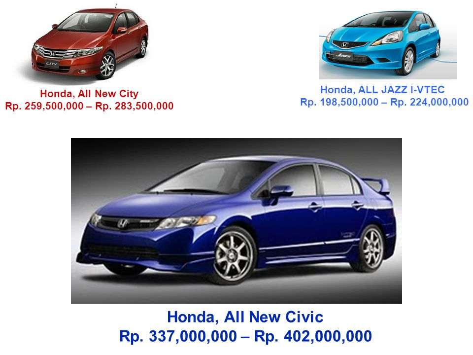 Honda, All New Civic Rp. 337,000,000 – Rp. 402,000,000