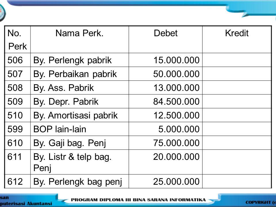 No. Perk. Nama Perk. Debet. Kredit. 506. By. Perlengk pabrik. 15.000.000. 507. By. Perbaikan pabrik.