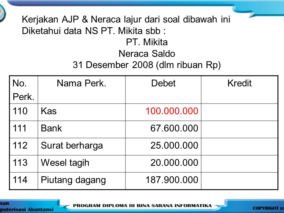 Kerjakan AJP & Neraca lajur dari soal dibawah ini Diketahui data NS PT