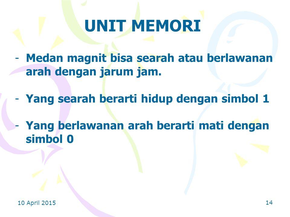 UNIT MEMORI Medan magnit bisa searah atau berlawanan arah dengan jarum jam. Yang searah berarti hidup dengan simbol 1.