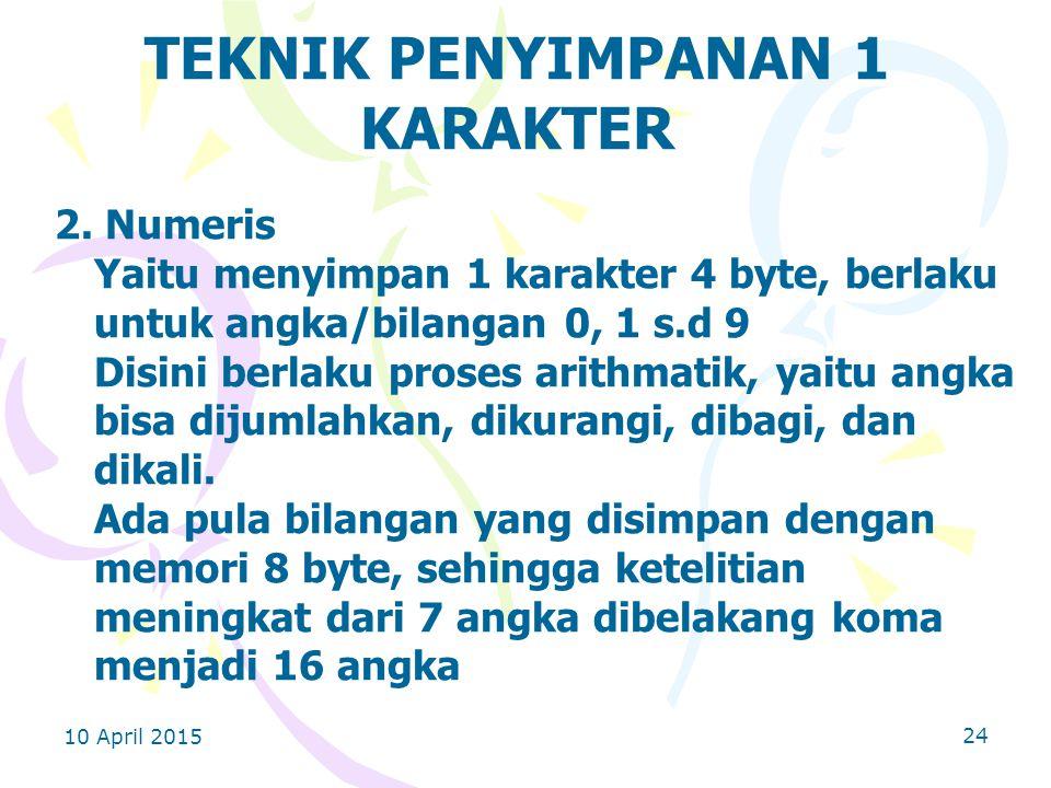TEKNIK PENYIMPANAN 1 KARAKTER