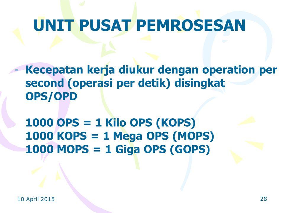 UNIT PUSAT PEMROSESAN Kecepatan kerja diukur dengan operation per second (operasi per detik) disingkat OPS/OPD.