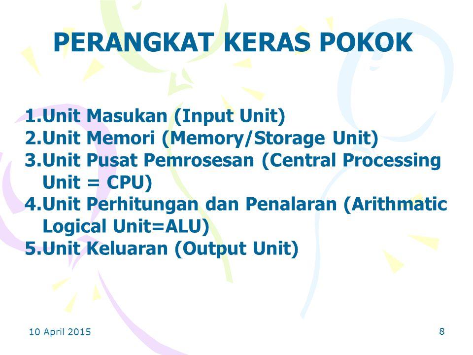 PERANGKAT KERAS POKOK Unit Masukan (Input Unit)