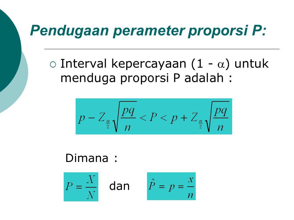 Pendugaan perameter proporsi P: