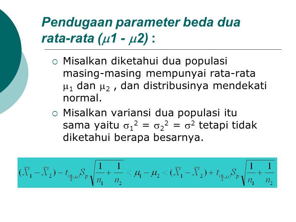 Pendugaan parameter beda dua rata-rata (1 - 2) :
