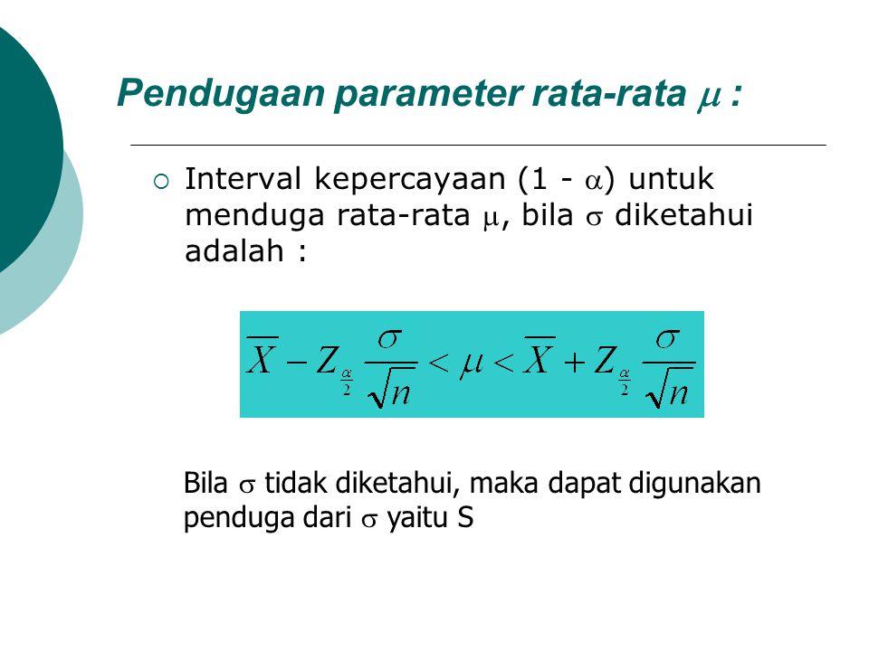 Pendugaan parameter rata-rata  :