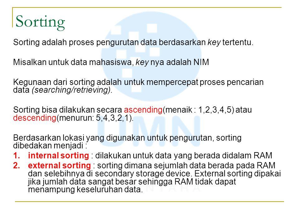 Sorting Sorting adalah proses pengurutan data berdasarkan key tertentu. Misalkan untuk data mahasiswa, key nya adalah NIM.
